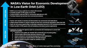 NASA Vision of Low Earth Orbit Economy