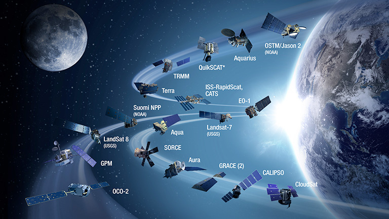 Space Traffic Management Methods