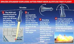 SpaceX-Starship-Mission-Explosion